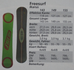 FOR TRADE (or Sale) FREE SURF - Ikarus